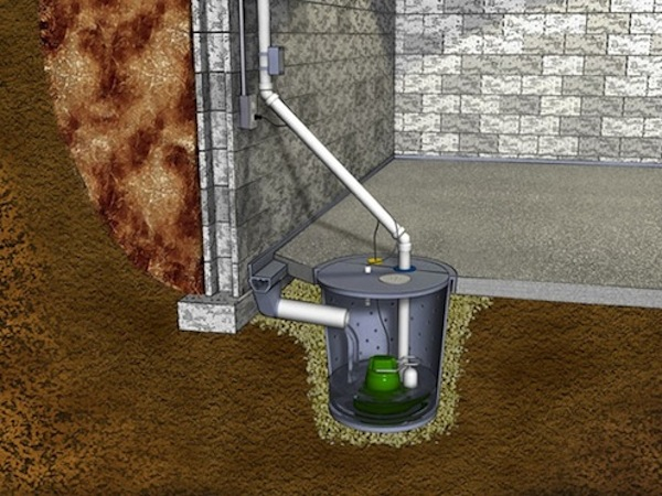 Is Your Basement Wet From Spring Groundwater?